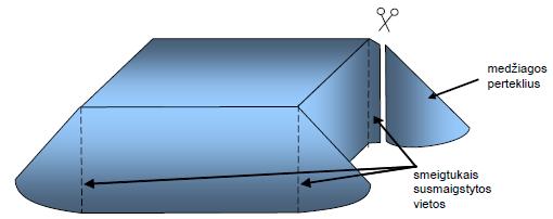 medziagos-gabalas