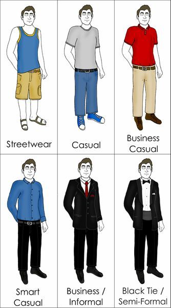Aprangu stiliai